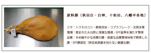 原料豚(秋田白・白神、十和田、八幡平各地)
